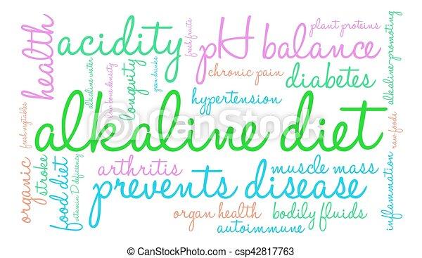 Alkaline Diet Word Cloud - csp42817763