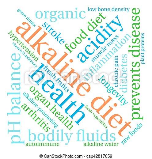 Alkaline Diet Word Cloud - csp42817059