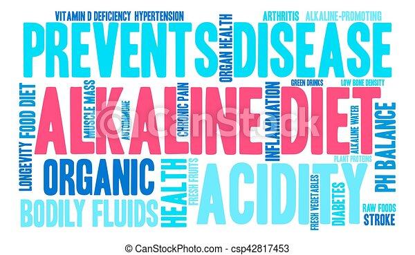Alkaline Diet Word Cloud - csp42817453