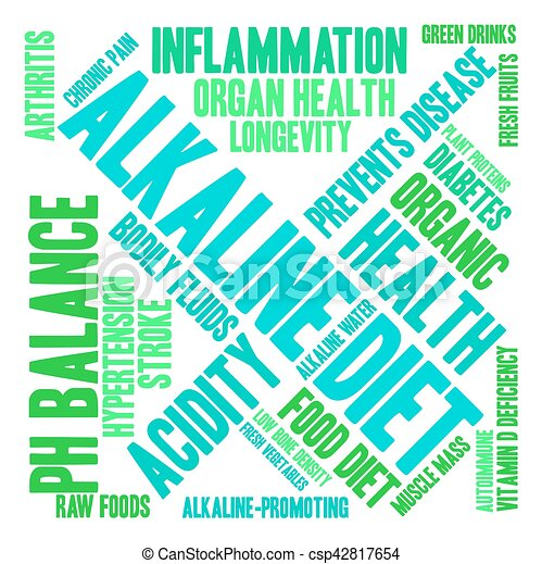 Alkaline Diet Word Cloud - csp42817654