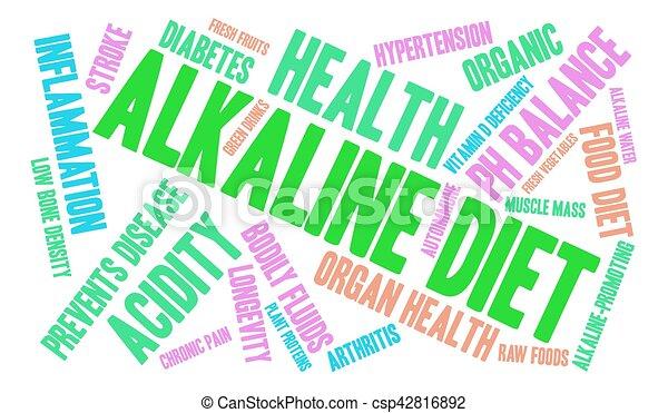 Alkaline Diet Word Cloud - csp42816892