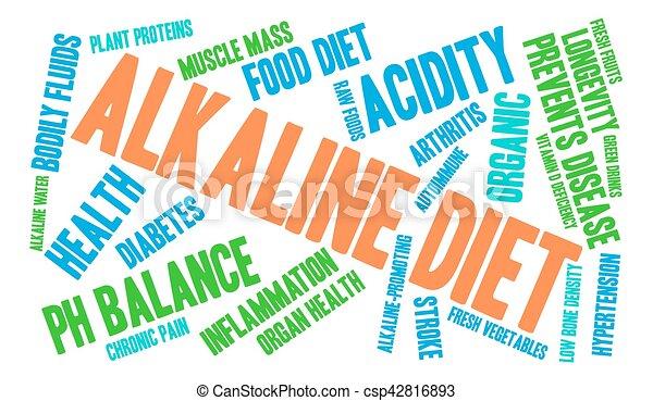 Alkaline Diet Word Cloud - csp42816893