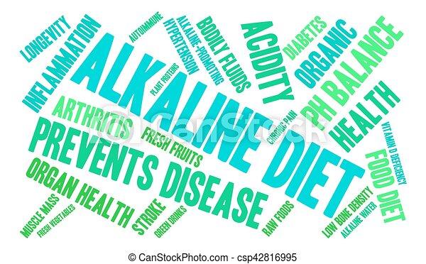 Alkaline Diet Word Cloud - csp42816995
