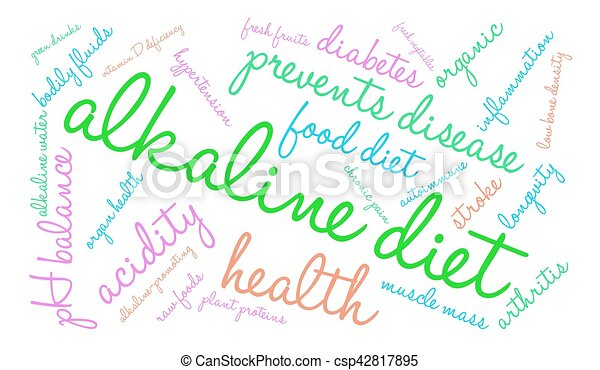 Alkaline Diet Word Cloud - csp42817895