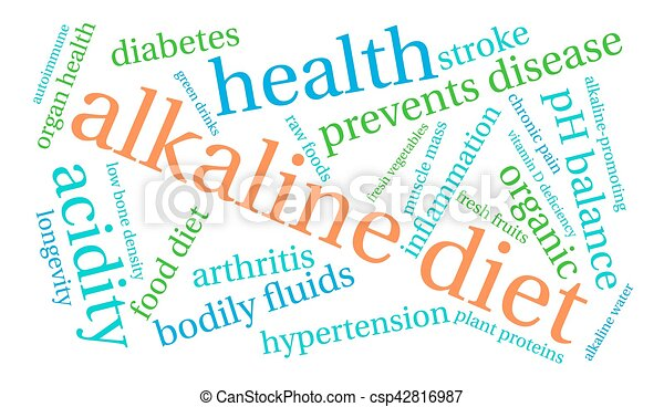 Alkaline Diet Word Cloud - csp42816987