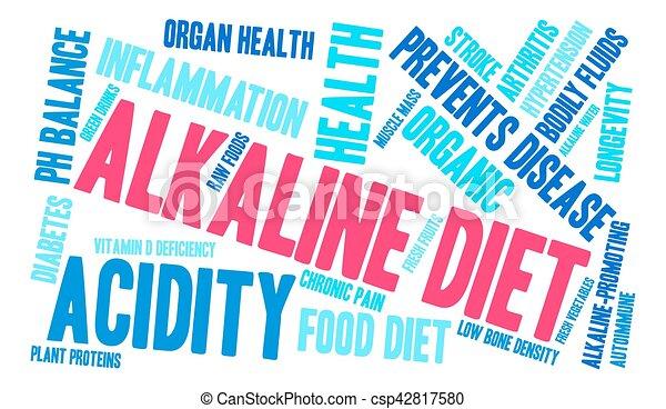 Alkaline Diet Word Cloud - csp42817580