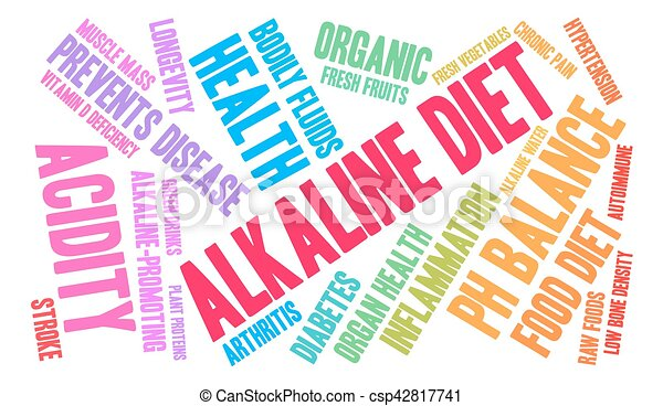 Alkaline Diet Word Cloud - csp42817741