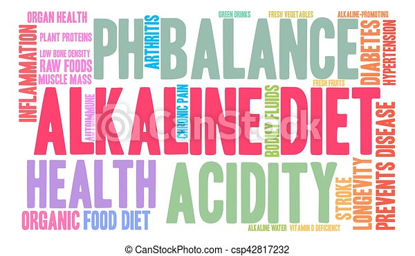 Alkaline Diet Word Cloud - csp42817232