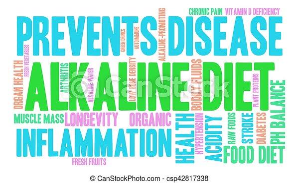 Alkaline Diet Word Cloud - csp42817338