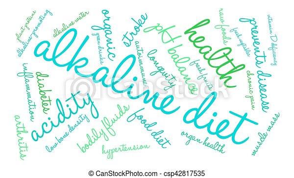 Alkaline Diet Word Cloud - csp42817535