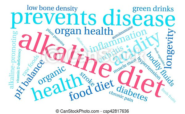 Alkaline Diet Word Cloud - csp42817636