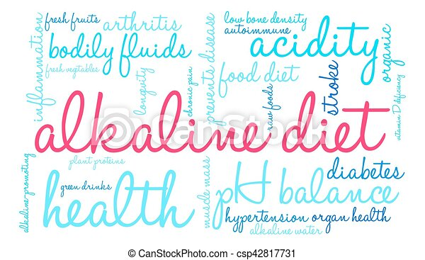 Alkaline Diet Word Cloud - csp42817731