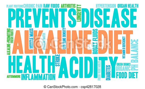 Alkaline Diet Word Cloud - csp42817028
