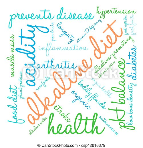 Alkaline Diet Word Cloud - csp42816879