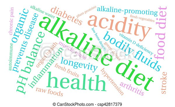 Alkaline Diet Word Cloud - csp42817379