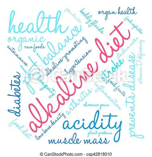 Alkaline Diet Word Cloud - csp42818010