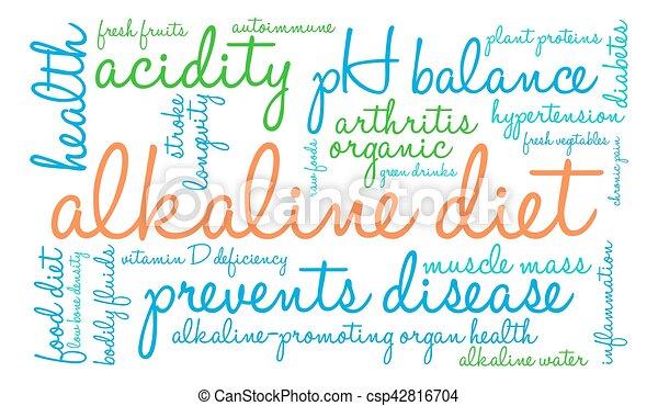 Alkaline Diet Word Cloud - csp42816704