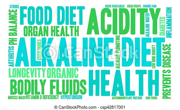 Alkaline Diet Word Cloud - csp42817001