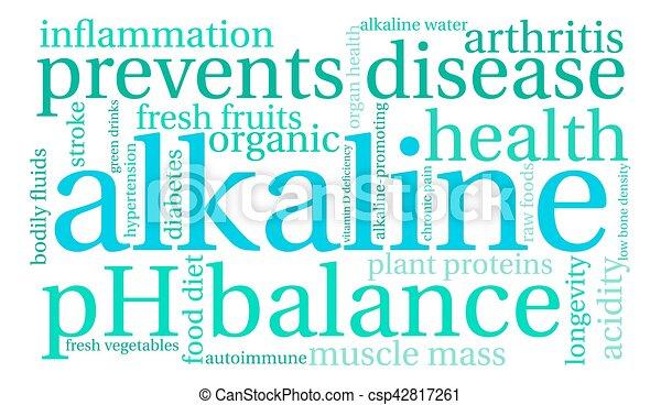 Alkaline Word Cloud - csp42817261