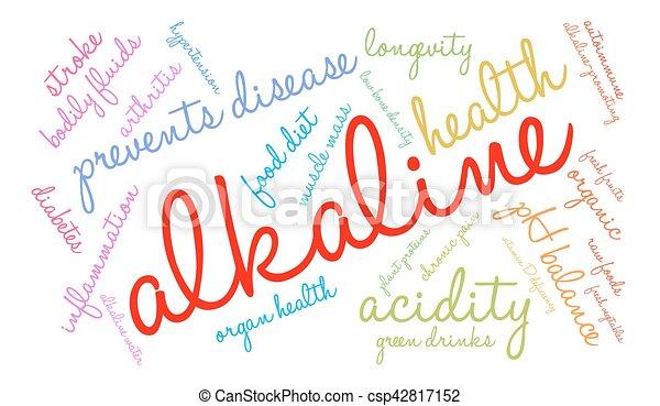 Alkaline Word Cloud - csp42817152