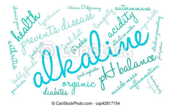 Alkaline Word Cloud - csp42817154