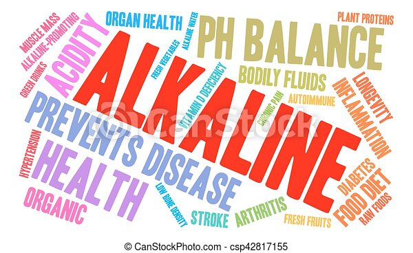 Alkaline Word Cloud - csp42817155