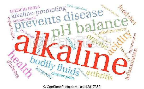 Alkaline Word Cloud - csp42817350