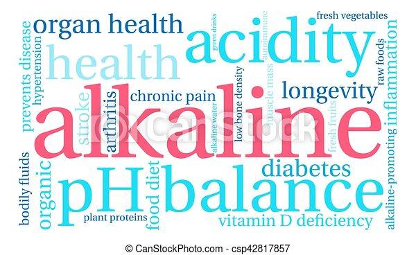 Alkaline Word Cloud - csp42817857