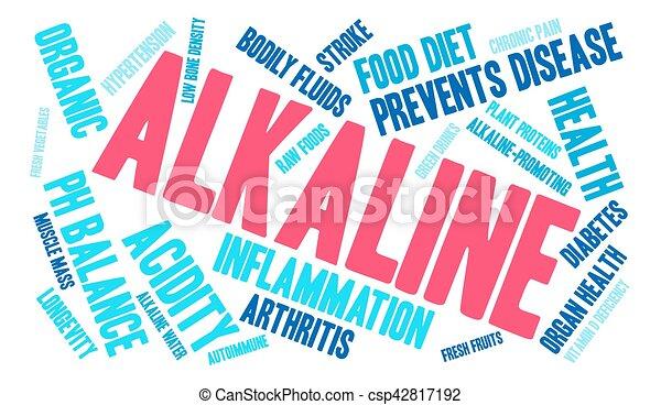 Alkaline Word Cloud - csp42817192