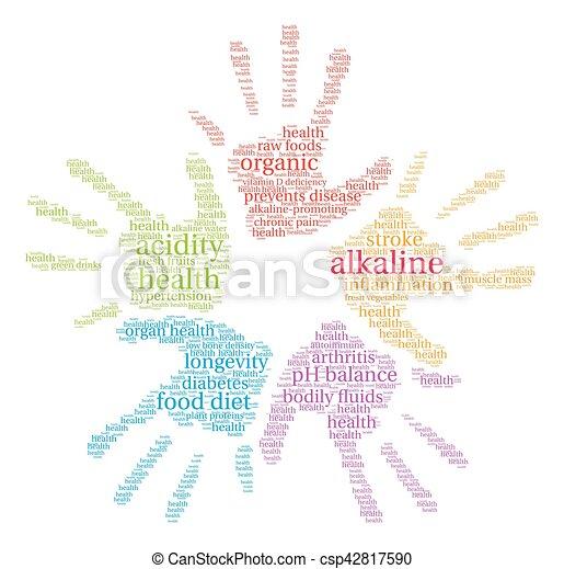 Alkaline Word Cloud - csp42817590