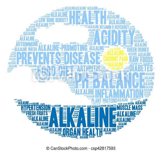 Alkaline Word Cloud - csp42817593