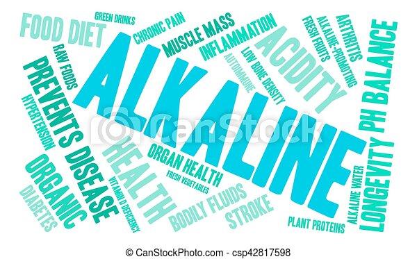 Alkaline Word Cloud - csp42817598