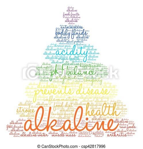 Alkaline Word Cloud - csp42817996