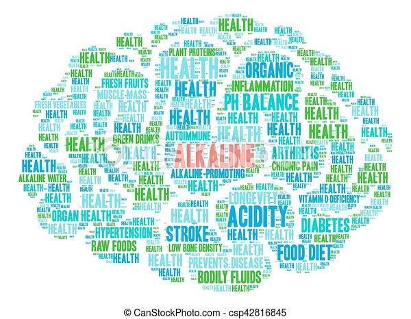 Alkaline Word Cloud - csp42816845