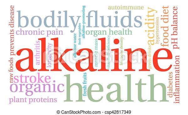 Alkaline Word Cloud - csp42817349