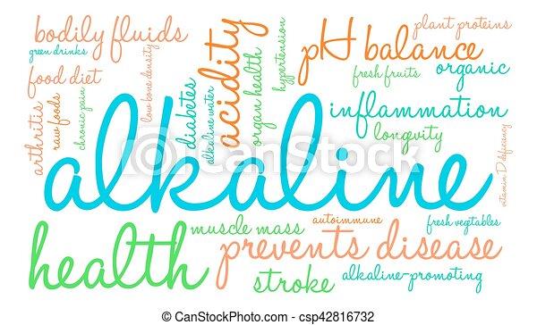 Alkaline Word Cloud - csp42816732