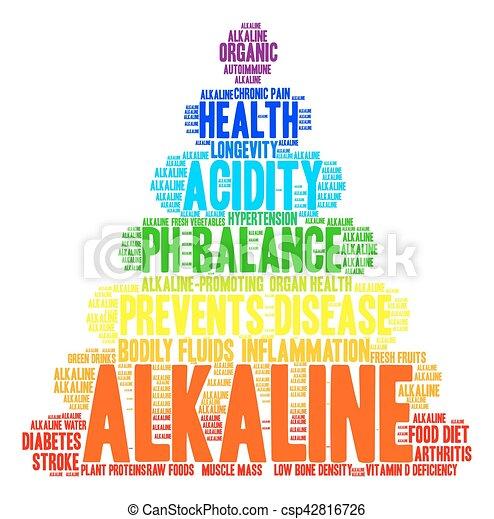 Alkaline Word Cloud - csp42816726