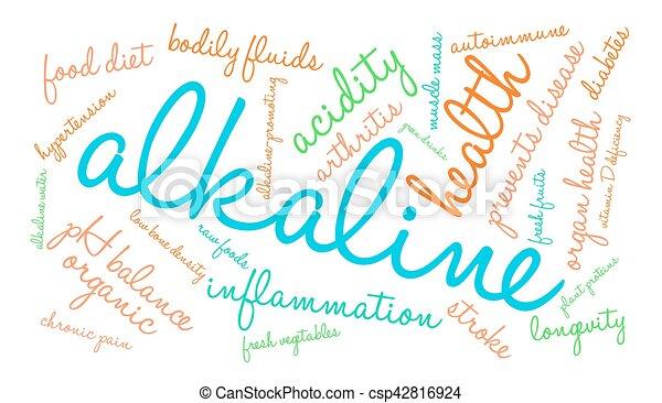 Alkaline Word Cloud - csp42816924