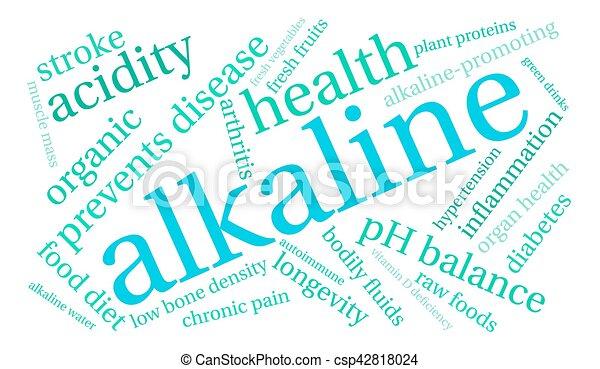 Alkaline Word Cloud - csp42818024