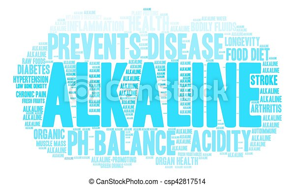 Alkaline Word Cloud - csp42817514