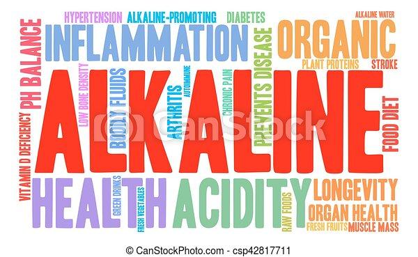Alkaline Word Cloud - csp42817711