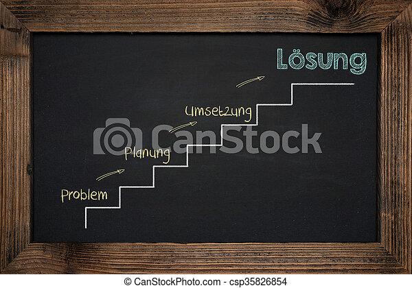 allemand, écriture, reussite, business, tableau - csp35826854