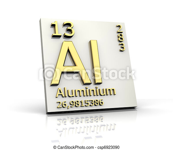 Aluminum Form Periodic Table Of Elements 3d Made