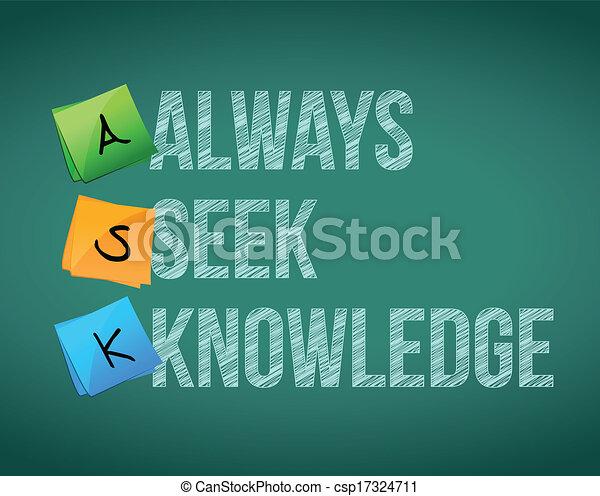always, mensaje, busque, conocimiento, ilustración - csp17324711
