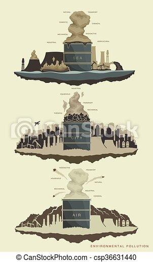 ambiental, conjunto, contaminación, mundo - csp36631440