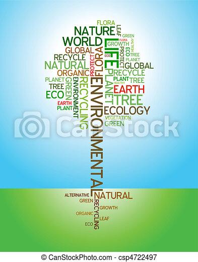 ambiental, ecología, -, cartel - csp4722497