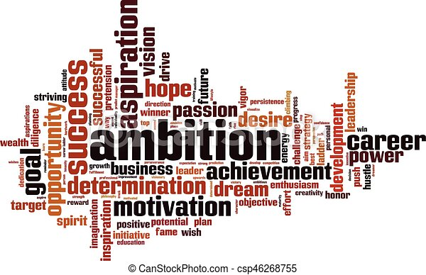 Ambition word cloud - csp46268755