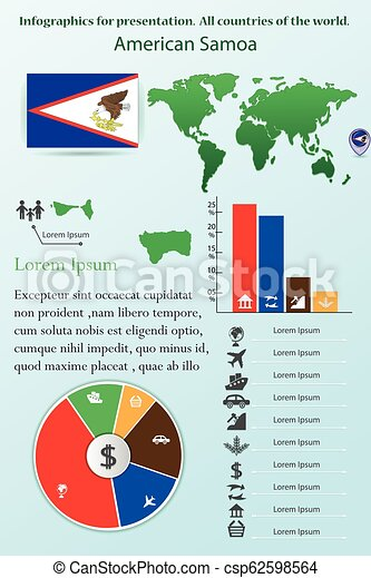 American Samoa. Infographics for presentation. All countries of the world
