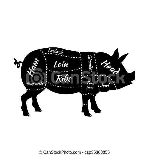 American US Cuts of Pork - csp35308855