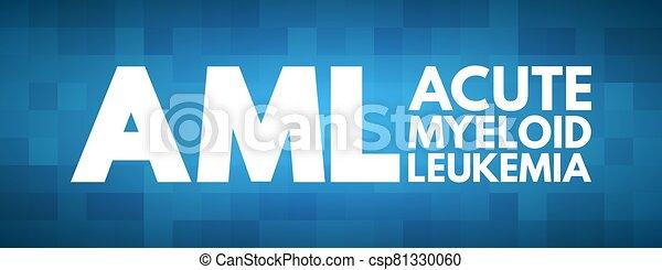 AML - Acute Myeloid Leukemia acronym - csp81330060